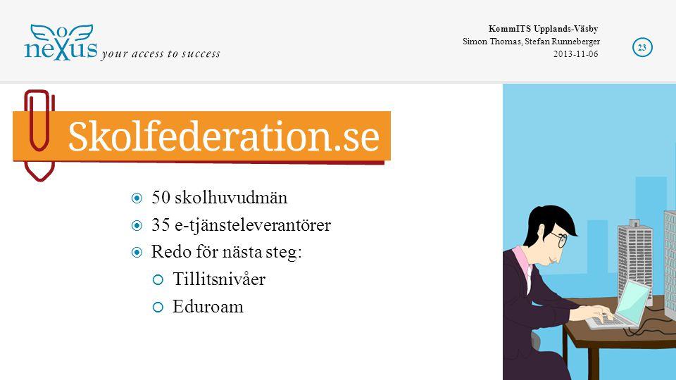 50 skolhuvudmän 35 e-tjänsteleverantörer Redo för nästa steg: Tillitsnivåer Eduroam