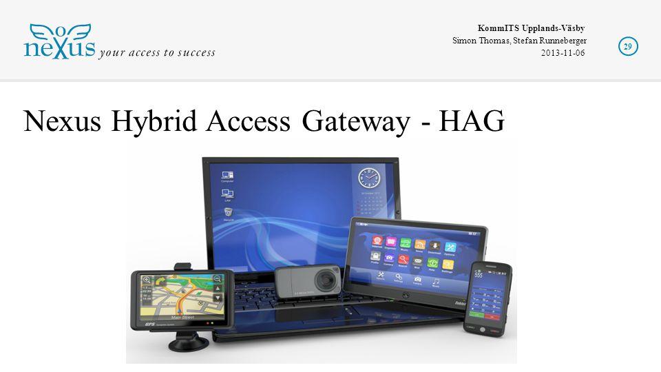 Nexus Hybrid Access Gateway - HAG