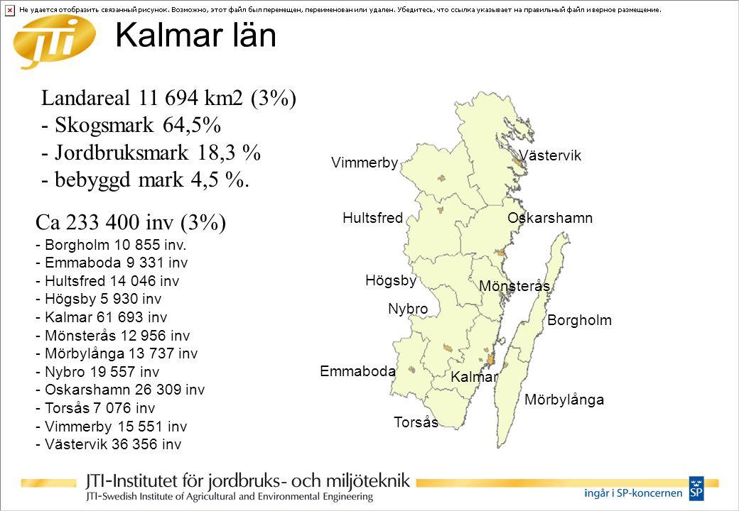 Kalmar län Landareal 11 694 km2 (3%) Skogsmark 64,5%