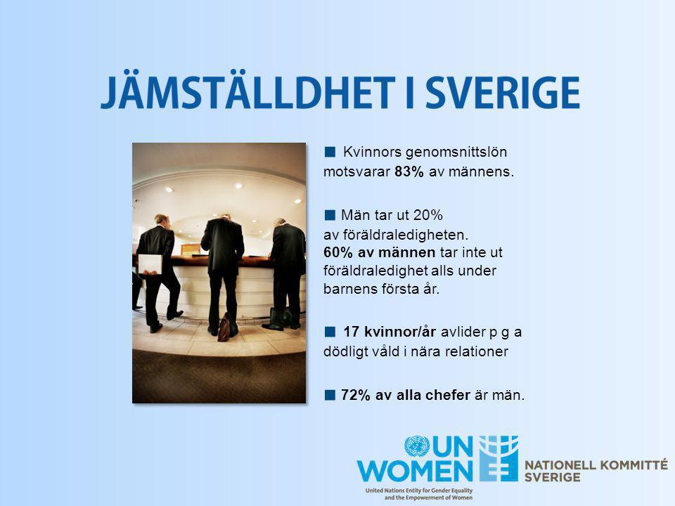 ■ Kvinnors genomsnittslön motsvarar 83% av männens.