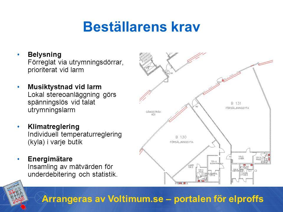 Beställarens krav Arrangeras av Voltimum.se – portalen för elproffs