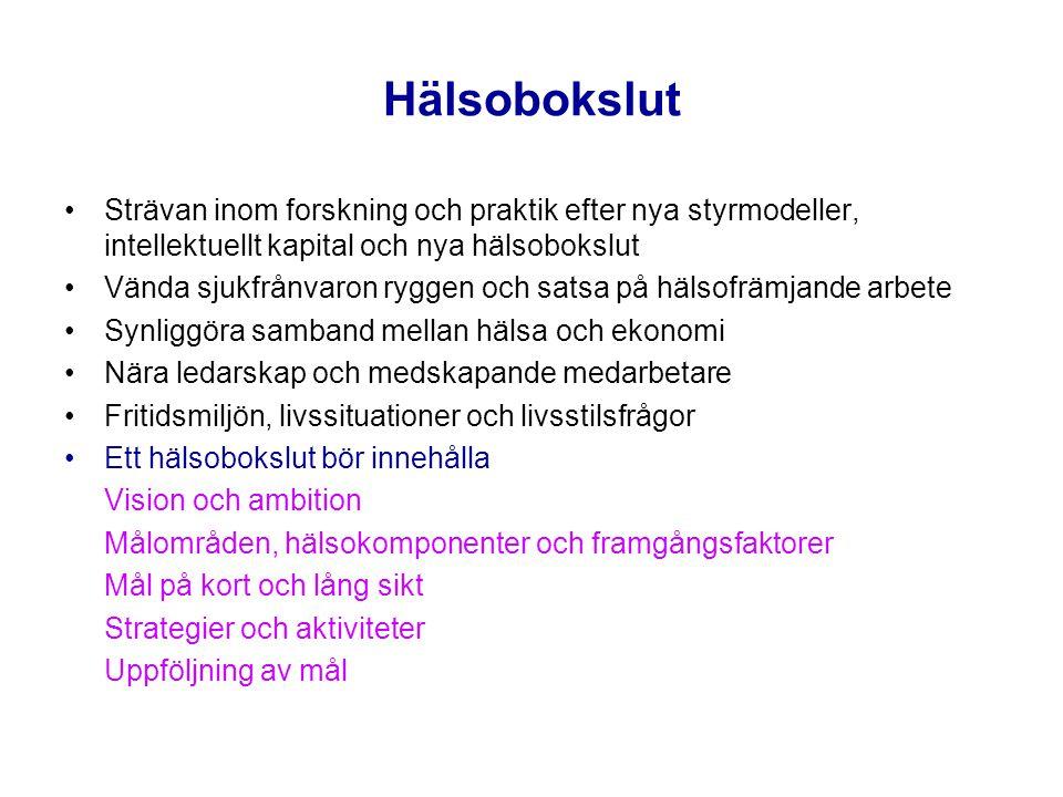 Hälsobokslut Strävan inom forskning och praktik efter nya styrmodeller, intellektuellt kapital och nya hälsobokslut.