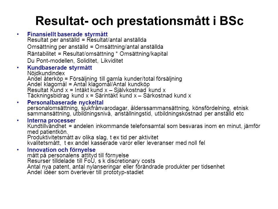 Resultat- och prestationsmått i BSc