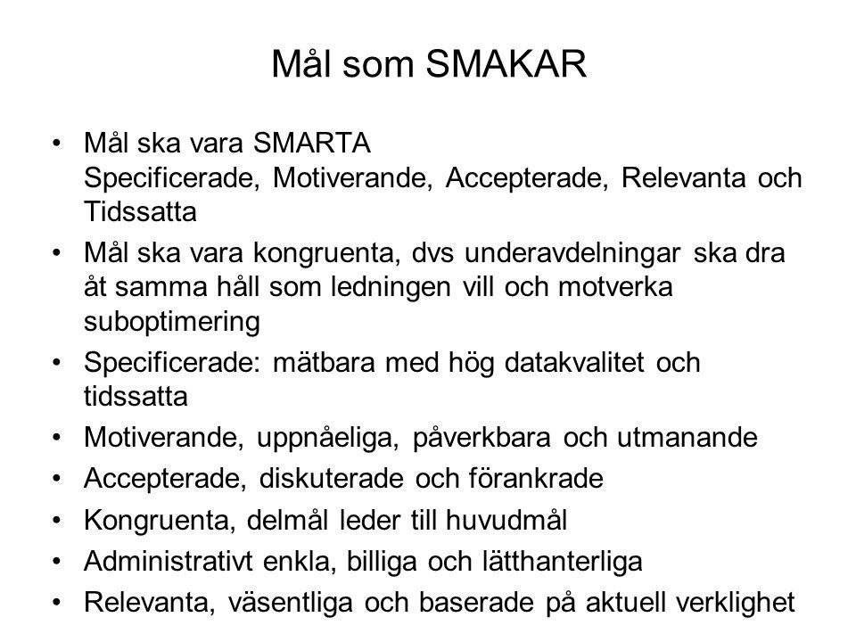 Mål som SMAKAR Mål ska vara SMARTA Specificerade, Motiverande, Accepterade, Relevanta och Tidssatta.