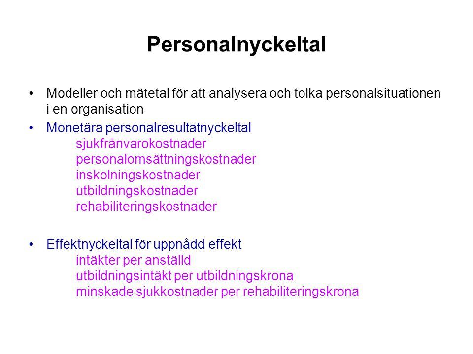 Personalnyckeltal Modeller och mätetal för att analysera och tolka personalsituationen i en organisation.