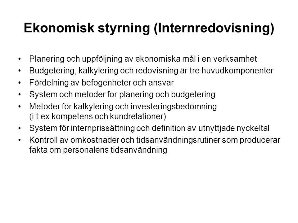 Ekonomisk styrning (Internredovisning)