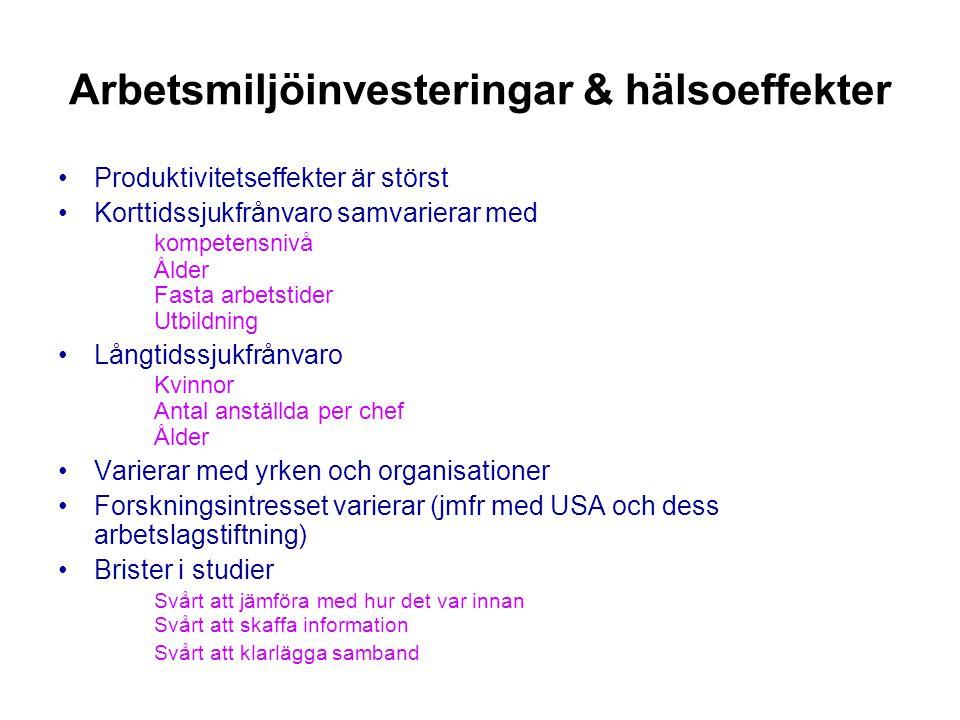 Arbetsmiljöinvesteringar & hälsoeffekter