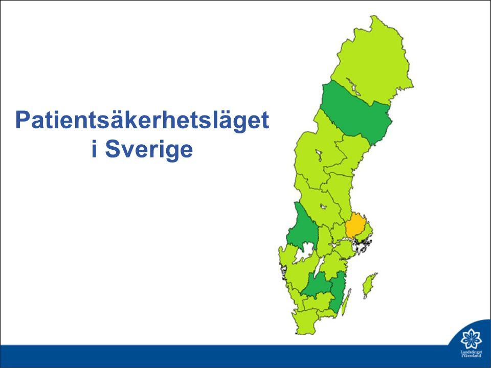 Patientsäkerhetsläget i Sverige