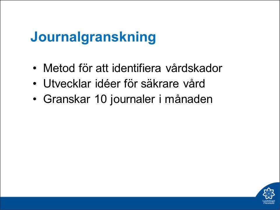 Journalgranskning Metod för att identifiera vårdskador