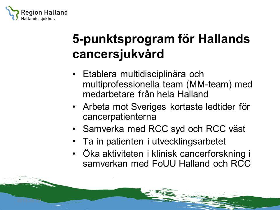 5-punktsprogram för Hallands cancersjukvård