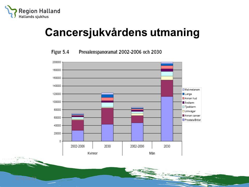 Cancersjukvårdens utmaning