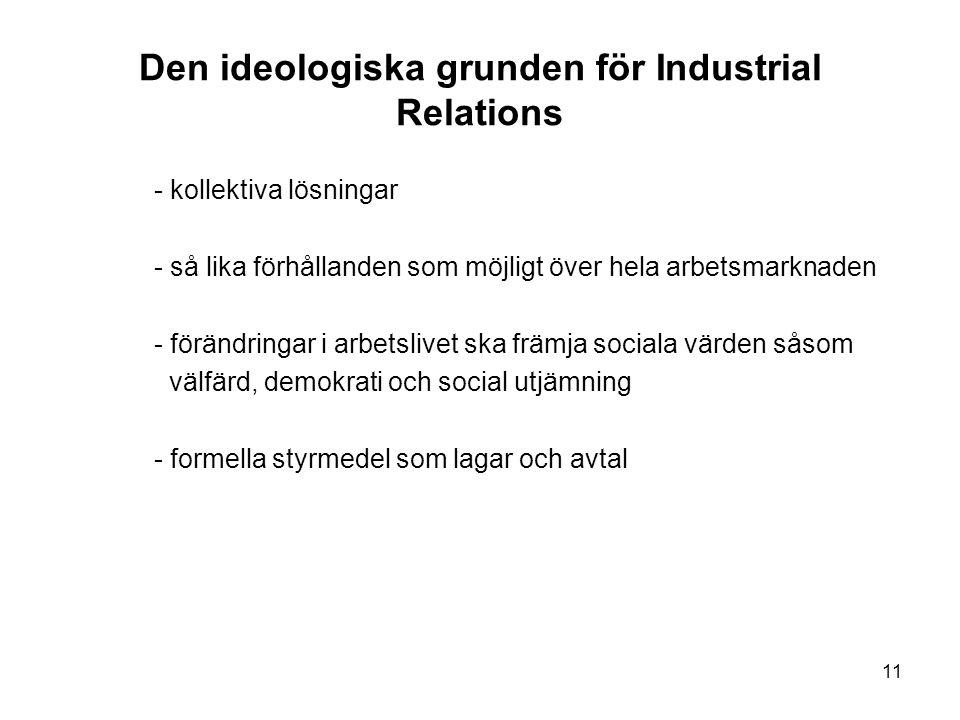 Den ideologiska grunden för Industrial Relations