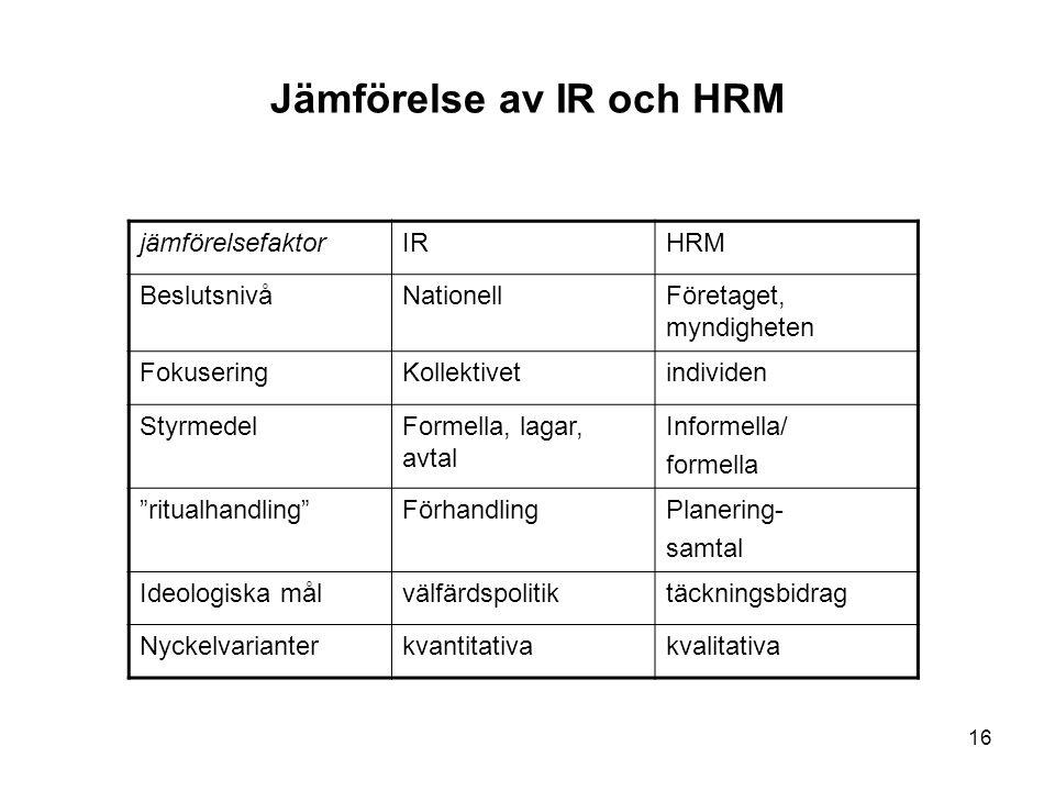 Jämförelse av IR och HRM