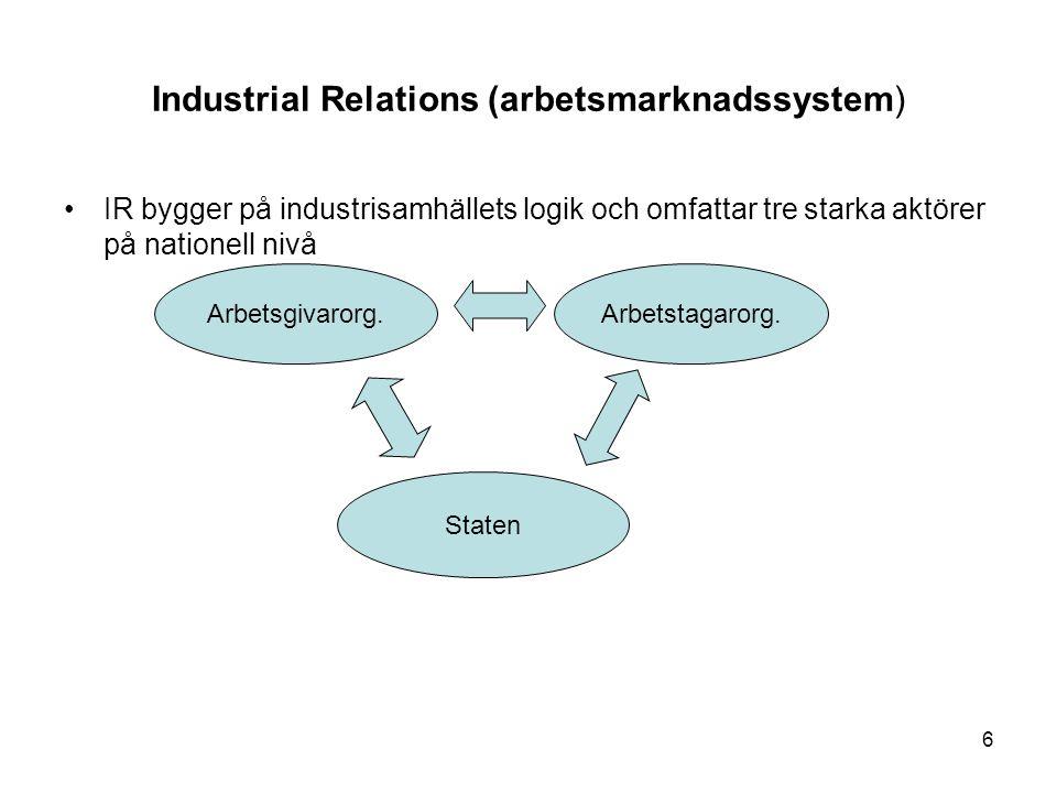Industrial Relations (arbetsmarknadssystem)