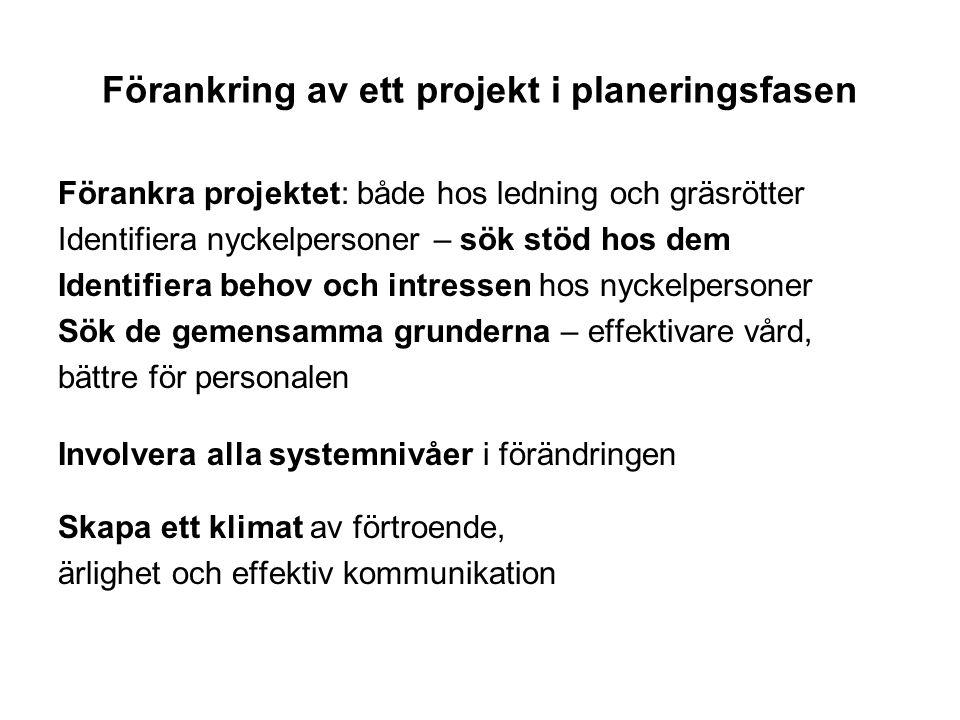 Förankring av ett projekt i planeringsfasen