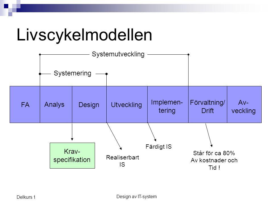 Livscykelmodellen Systemutveckling Systemering FA Analys Design