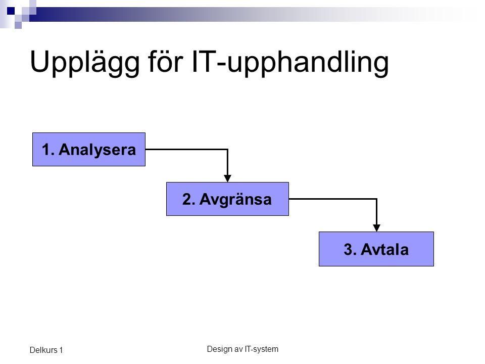 Upplägg för IT-upphandling
