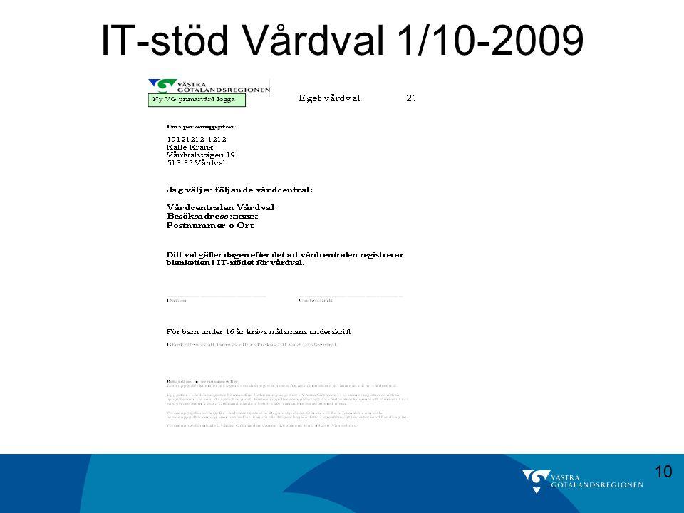 IT-stöd Vårdval 1/10-2009 10