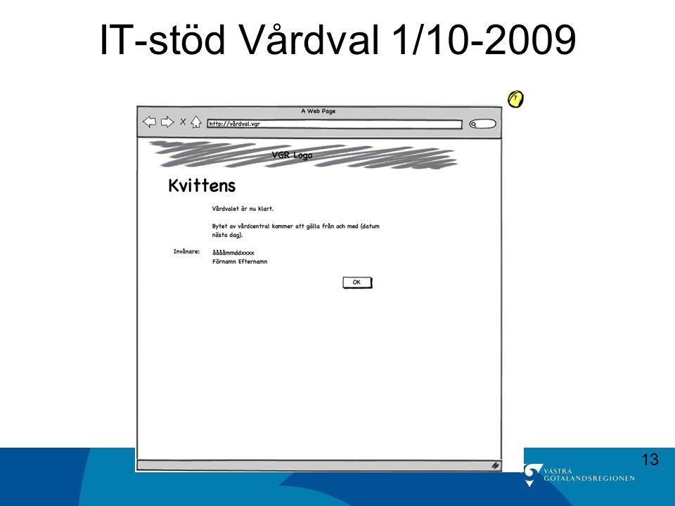 IT-stöd Vårdval 1/10-2009 13