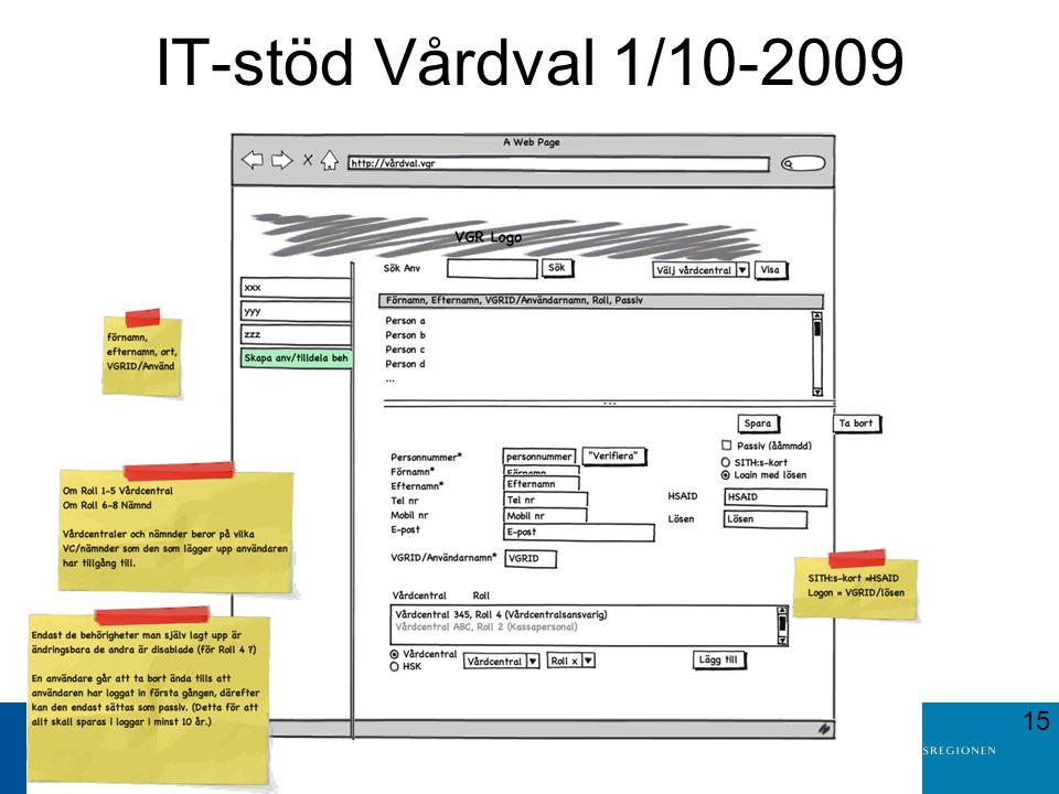 IT-stöd Vårdval 1/10-2009 15
