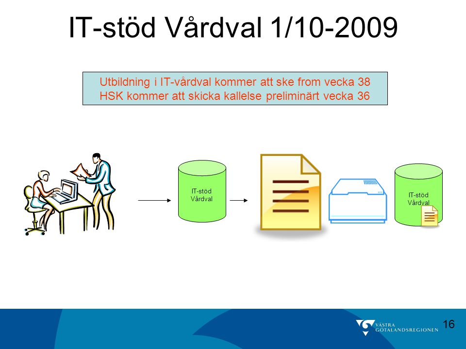 IT-stöd Vårdval 1/10-2009 Utbildning i IT-vårdval kommer att ske from vecka 38. HSK kommer att skicka kallelse preliminärt vecka 36.
