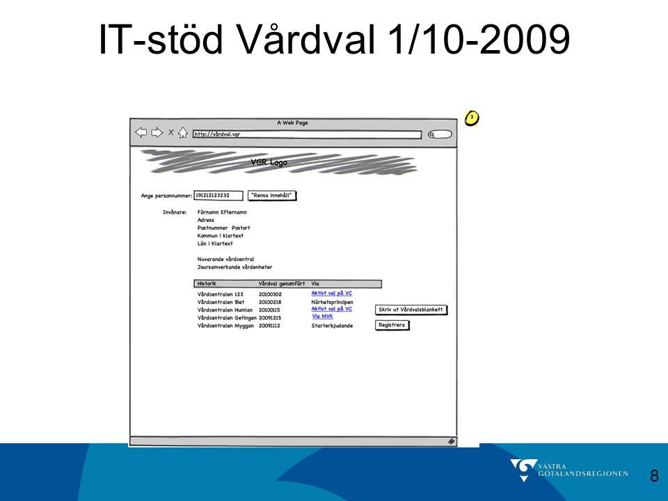 IT-stöd Vårdval 1/10-2009 8