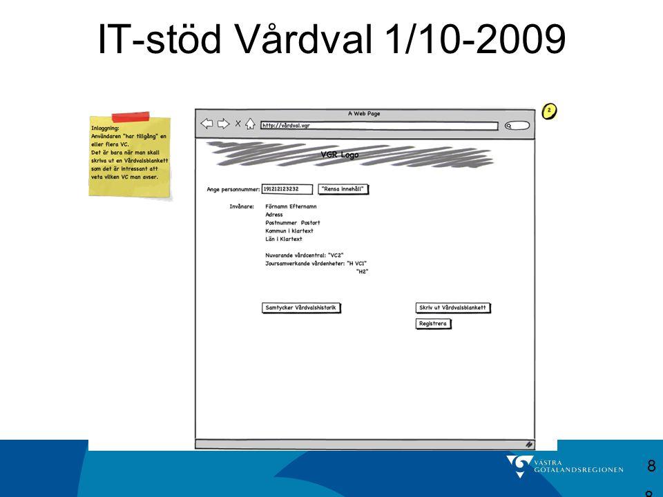 IT-stöd Vårdval 1/10-2009 8 888