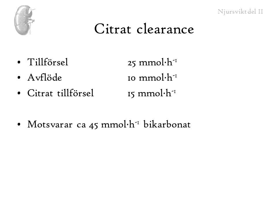 Citrat clearance Tillförsel 25 mmol·h-1 Avflöde 10 mmol·h-1