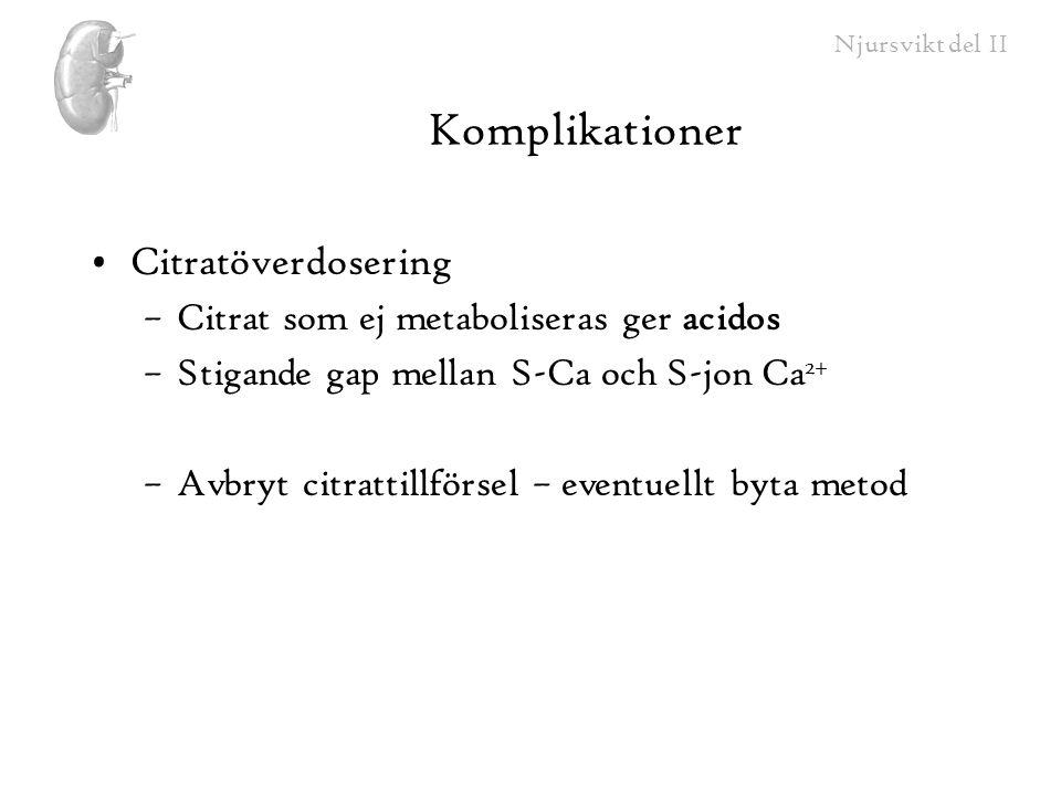 Komplikationer Citratöverdosering