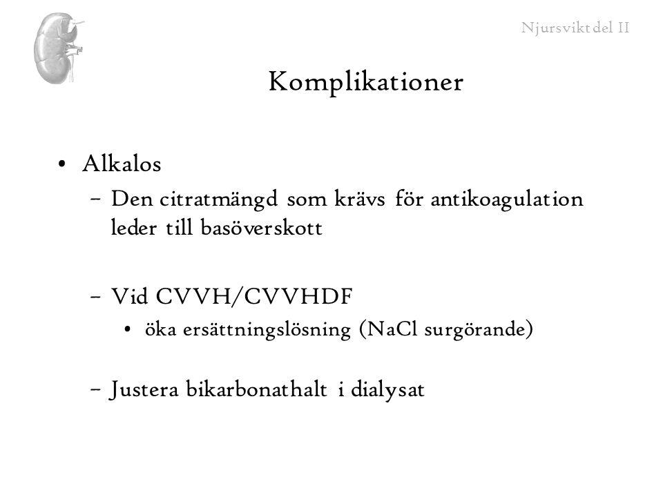 Komplikationer Alkalos