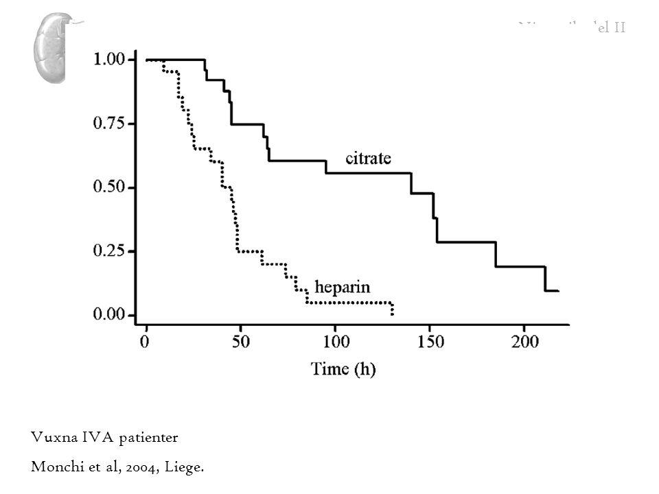 Vuxna IVA patienter Monchi et al, 2004, Liege.
