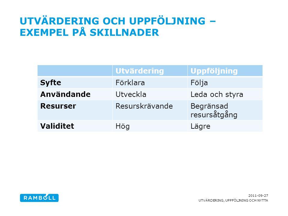 Utvärdering och uppföljning – exempel på skillnader