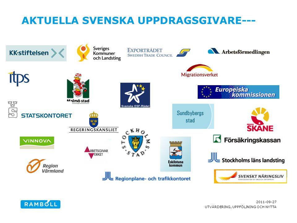 Aktuella svenska uppdragsgivare---