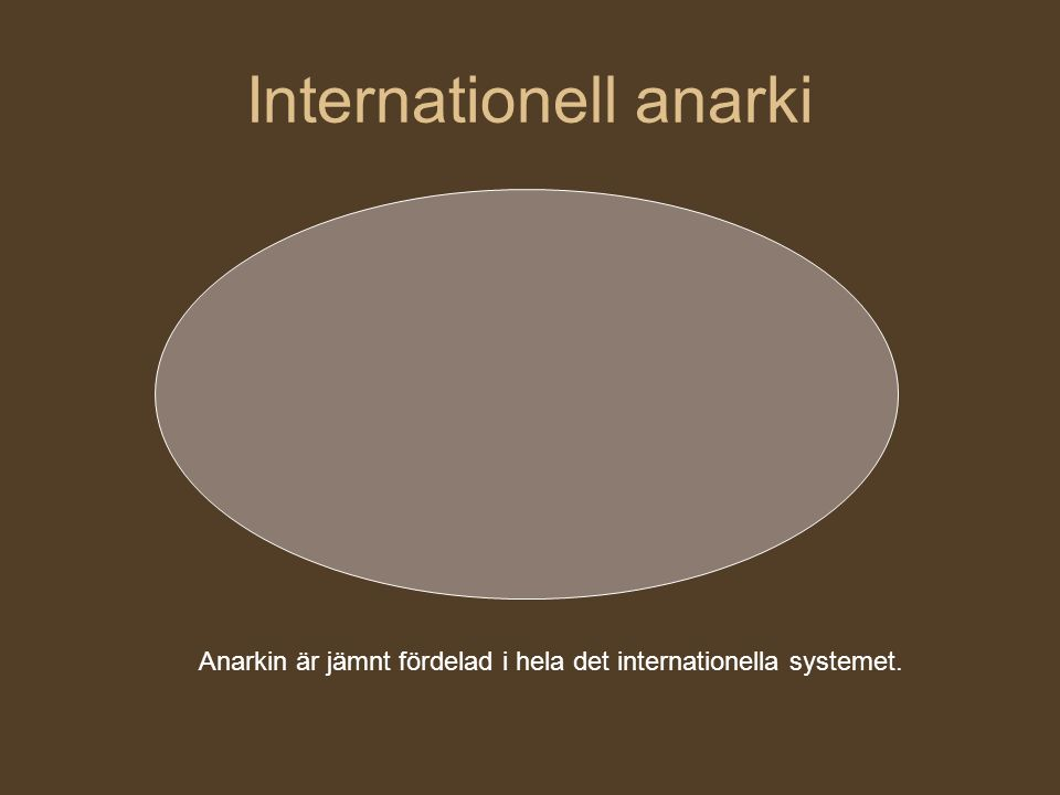 Internationell anarki