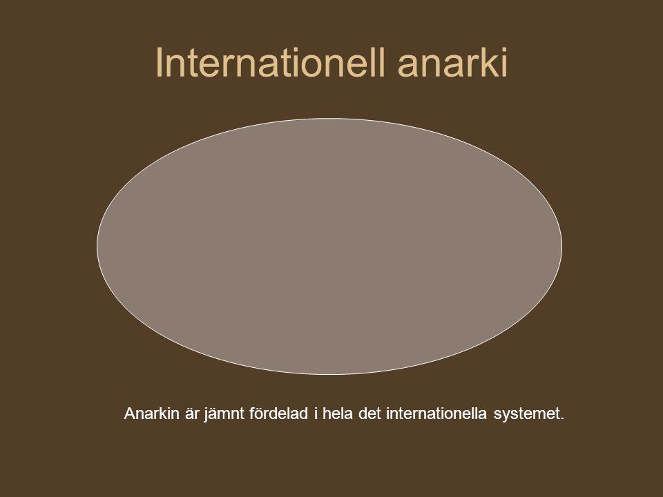 Internationell anarki