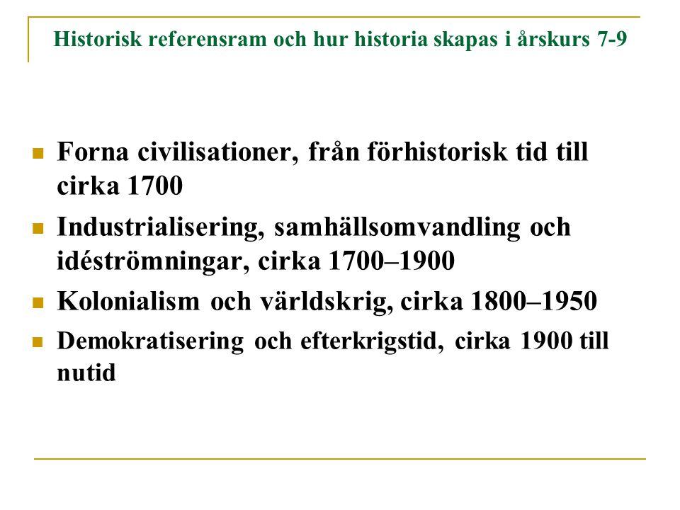 Historisk referensram och hur historia skapas i årskurs 7-9
