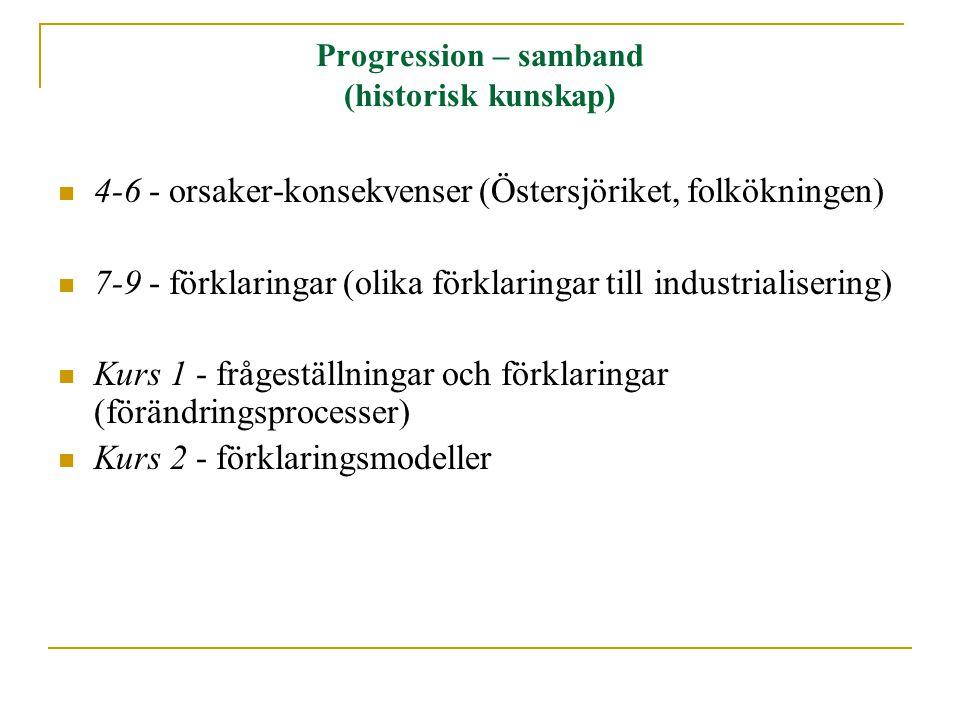 Progression – samband (historisk kunskap)