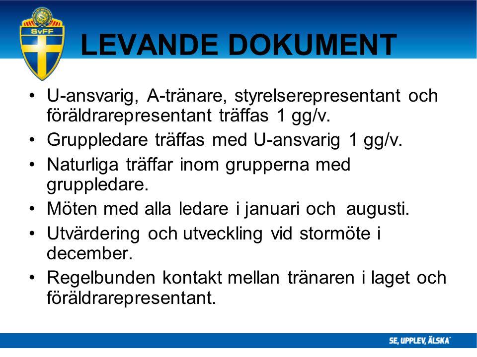 LEVANDE DOKUMENT U-ansvarig, A-tränare, styrelserepresentant och föräldrarepresentant träffas 1 gg/v.
