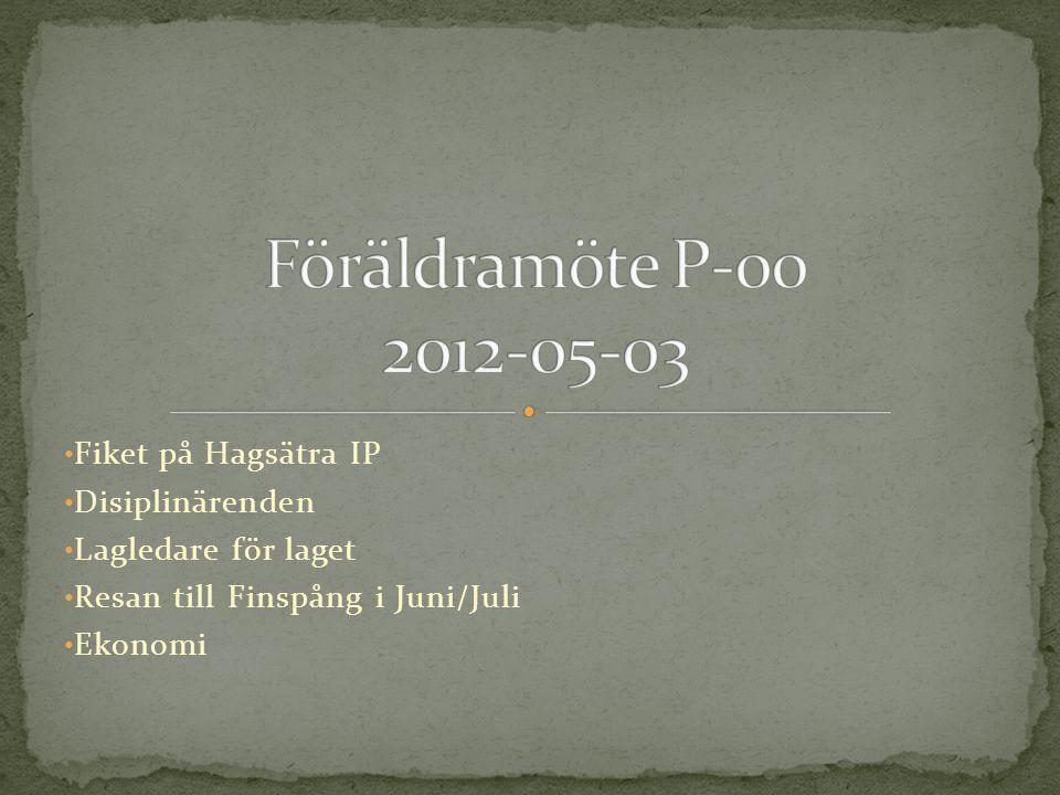Föräldramöte P-00 2012-05-03 Fiket på Hagsätra IP Disiplinärenden