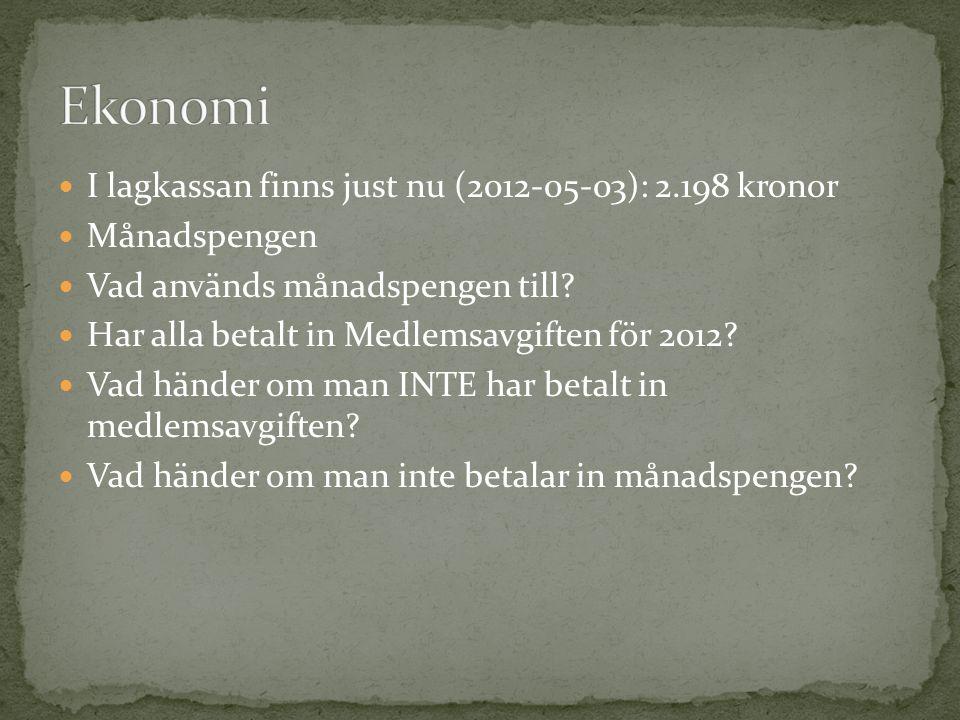 Ekonomi I lagkassan finns just nu (2012-05-03): 2.198 kronor