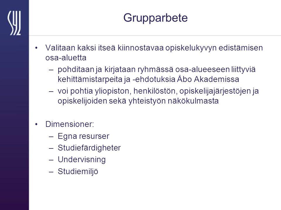 Grupparbete Valitaan kaksi itseä kiinnostavaa opiskelukyvyn edistämisen osa-aluetta.