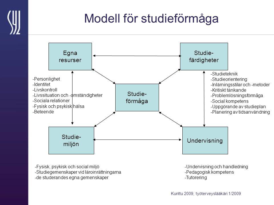 Modell för studieförmåga