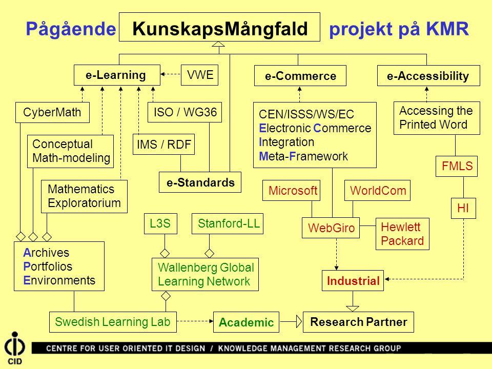 Pågående KunskapsMångfald projekt på KMR