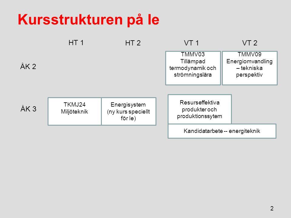 Kursstrukturen på Ie HT 1 HT 2 VT 1 VT 2 ÅK 2 ÅK 3 TMMV03