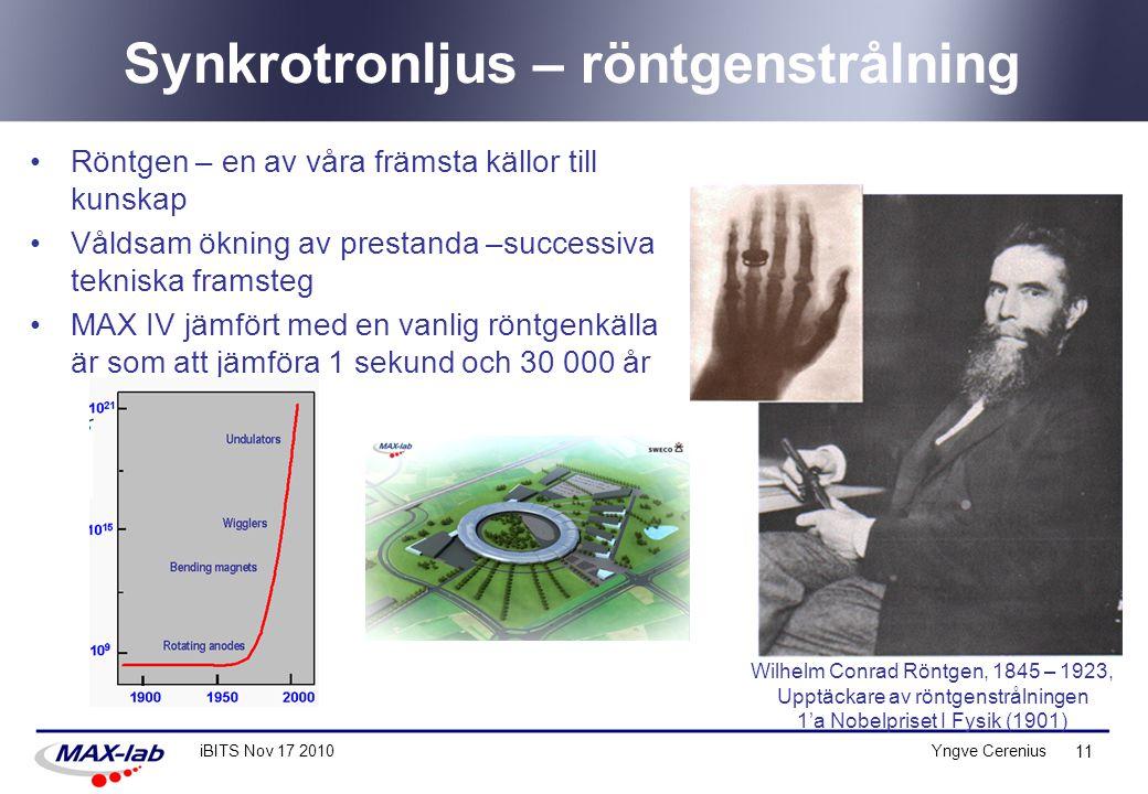 Synkrotronljus – röntgenstrålning