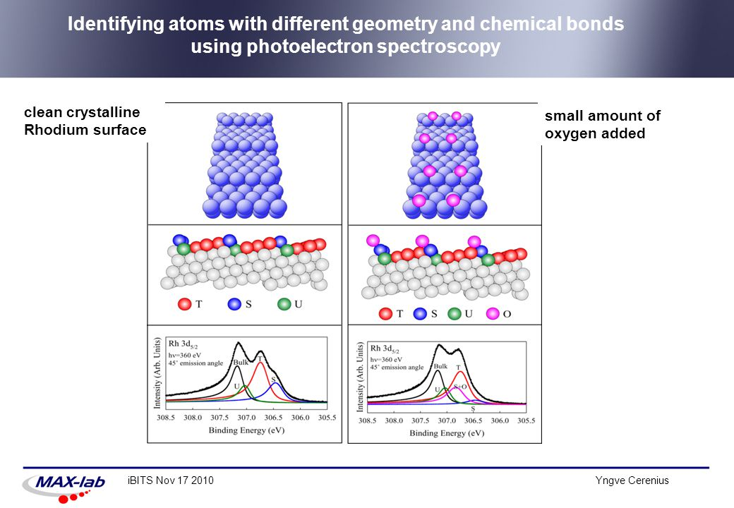 Identifying atoms with different geometry and chemical bonds