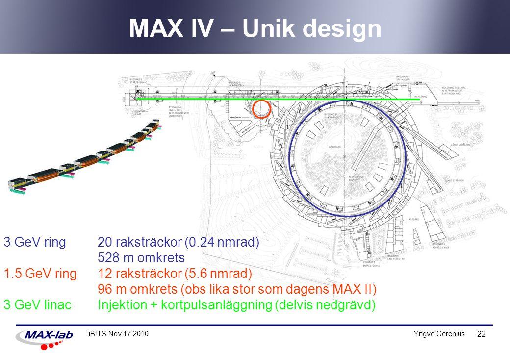 MAX IV – Unik design 3 GeV ring 20 raksträckor (0.24 nmrad)