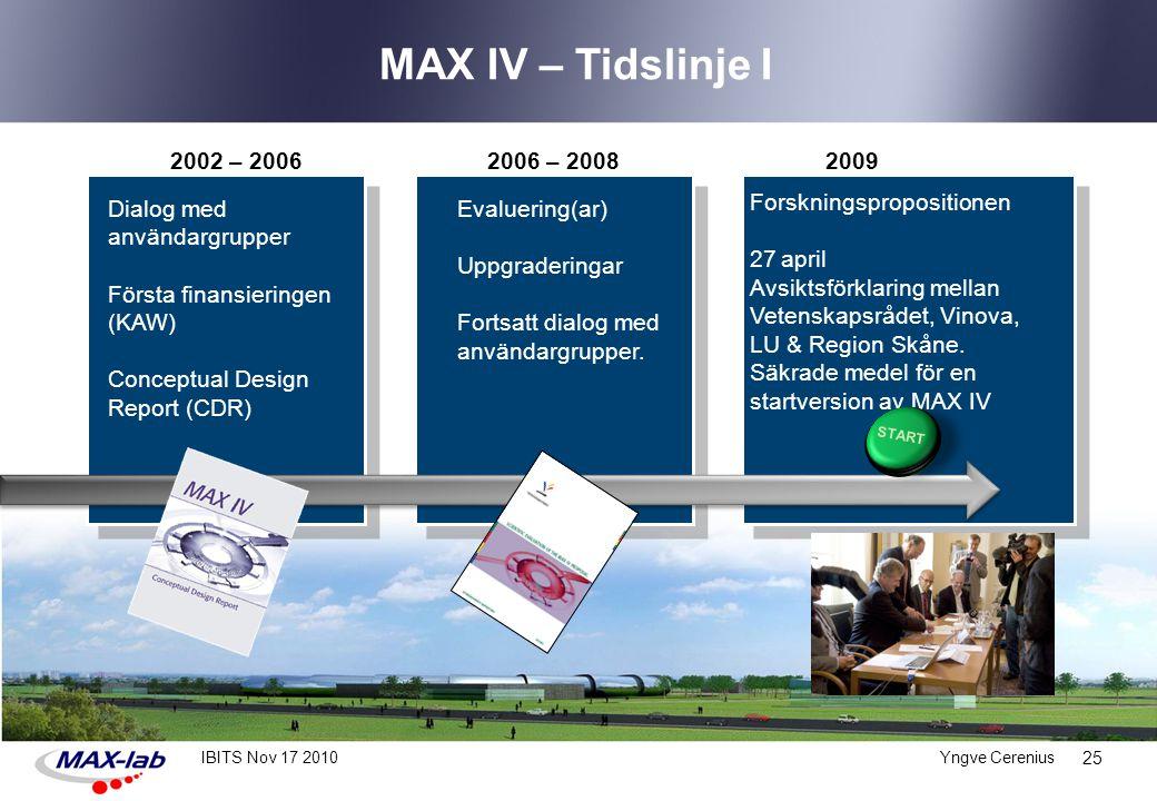 MAX IV – Tidslinje I 2002 – 2006. 2006 – 2008. 2009. Dialog med användargrupper. Första finansieringen (KAW)