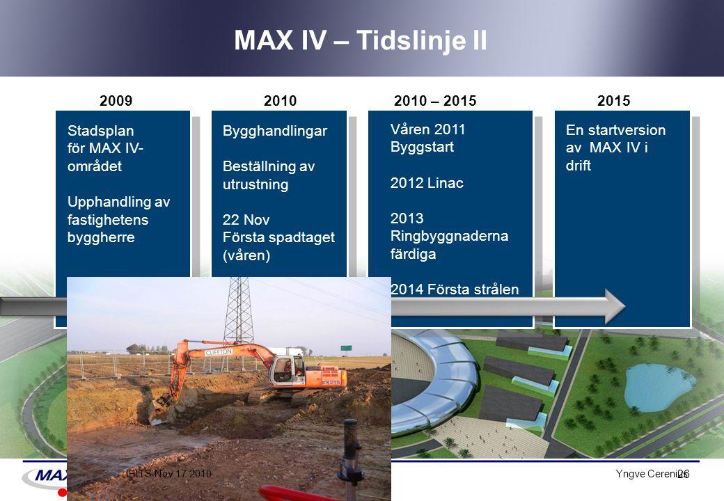 MAX IV – Tidslinje II 2009. 2010. 2010 – 2015. 2015. Stadsplan för MAX IV-området. Upphandling av fastighetens byggherre.