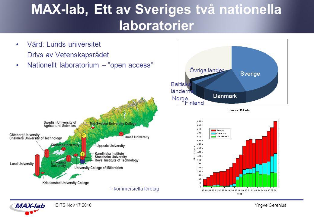 MAX-lab, Ett av Sveriges två nationella laboratorier